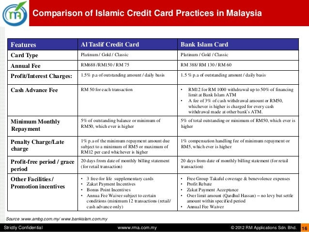 islamic credit cards Don't miss out any updates on islamic credit cards visit our announcement page to know more.