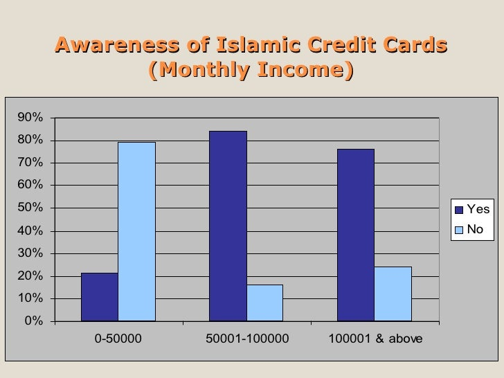 islamic credit cards An islamic bank draws lots on each credit card once it is used in buying, and the winner receives a car what is the ruling of the sharee'ah (islamic law) on this procedure more.