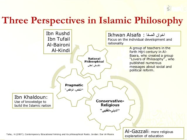 islamic political philosophy