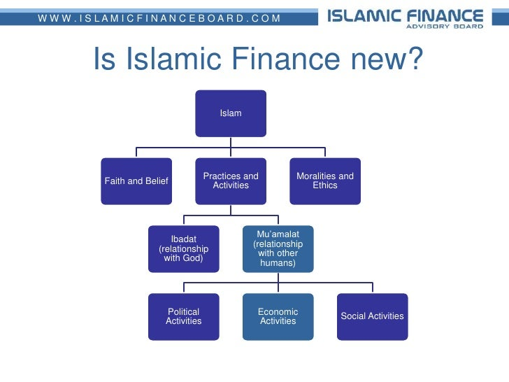 Islamic trade finance overview