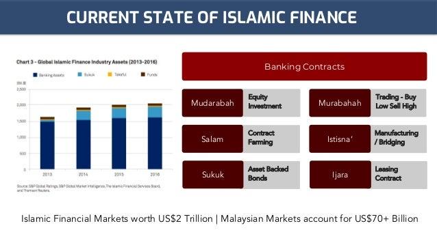 BCE : Islamic Finance Decentralised Slide 3