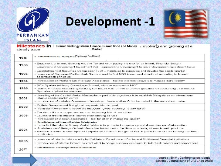 Development in malaysia essay