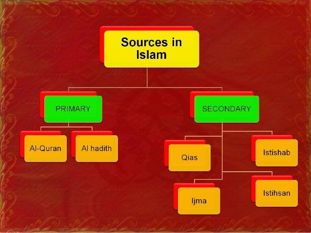 Islamic information management