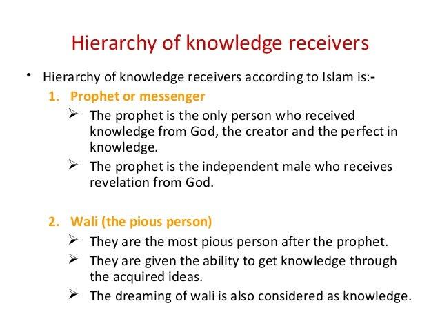 Classification of knowledge in Islam. Classification of knowledge from 4th century to 20th century (western & Islam)