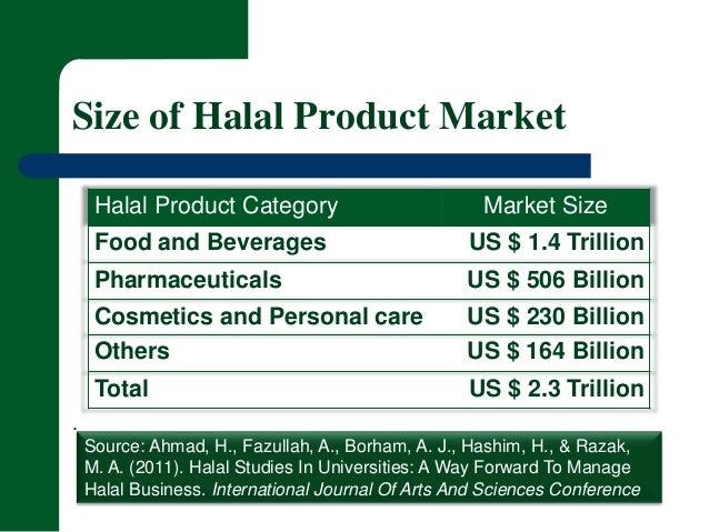 Emergence of Halal Marketing
