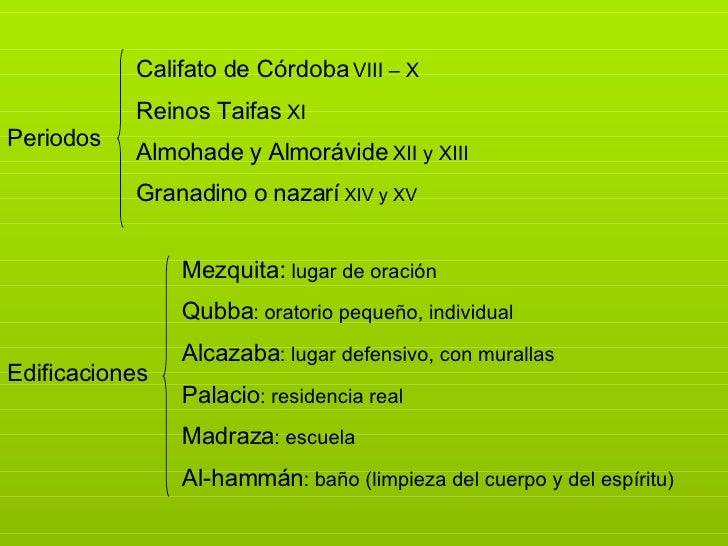 Periodos Califato de Córdoba  VIII – X Reinos Taifas  XI Almohade y Almorávide  XII y XIII Granadino o nazarí  XIV y XV Ed...