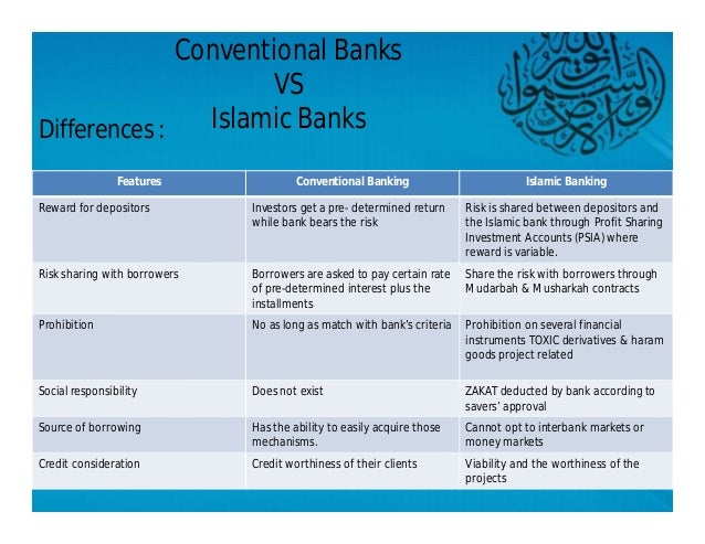 Repenting from Taking an Interest-based Loan - Islam ...
