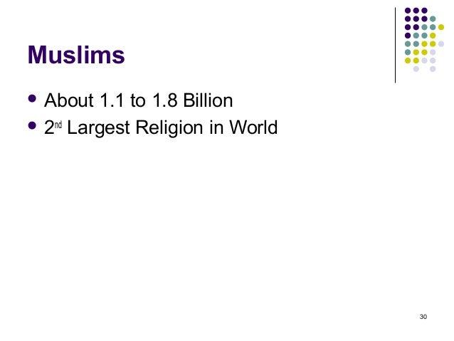 Comparison study of religion