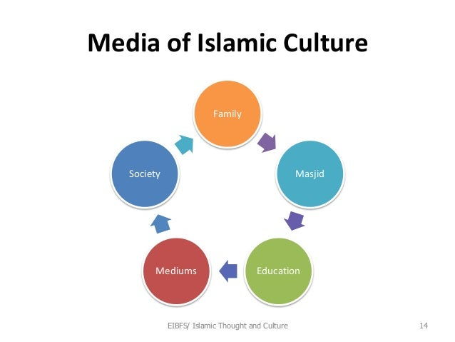 islam culture Histories and cultures of muslim societies this program focuses on the histories , literatures, philosophy, religious thought, and legal institutions of muslim.