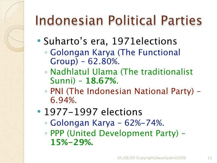 political islam in indonesia essay This article examines the dynamics of political islam in the world's largest muslim democracy it analyzes the changes that have taken place in an increasingly pious electorate, the performance and organizational strength of six islam-friendly political parties, and predicts the likely future trajectory of political islam in indonesia.