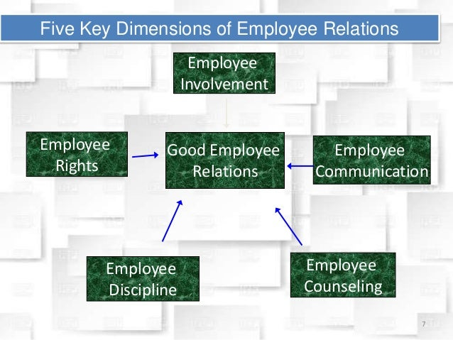 employer employee relationship The traditional employer/employee relationship is being eroded as employers turn to temporary agency workers, independent contractors, and leased employees to enhance their competitive advantage this article explains the common-law method of defining the employer/employee relationship and provides cost saving.