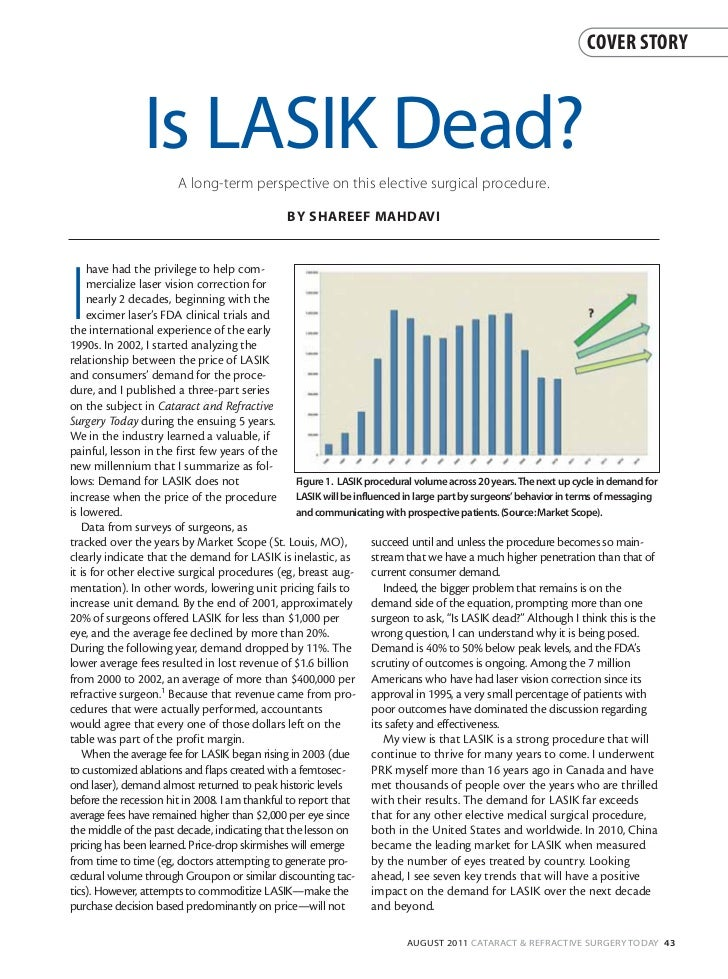 COVER STORY                Is LASIK Dead?                        A long-term perspective on this elective surgical procedu...