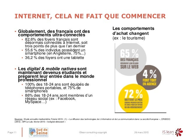 – INTERNET, CELA NE FAIT QUE COMMENCER  Globalement, des français ont des comportements ultra-connectés  82,6% des foyer...