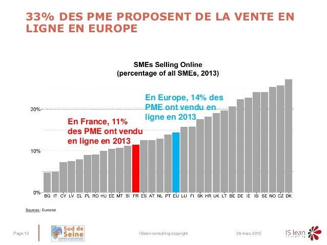 – 33% DES PME PROPOSENT DE LA VENTE EN LIGNE EN EUROPE 26 mars 2015ISlean consulting copyrightPage 12 En Europe, 14% des P...
