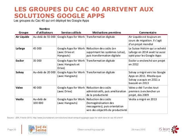 – LES GROUPES DU CAC 40 ARRIVENT AUX SOLUTIONS GOOGLE APPS Groupe Nombre d'utilisateurs Services utilisés Motivations prem...