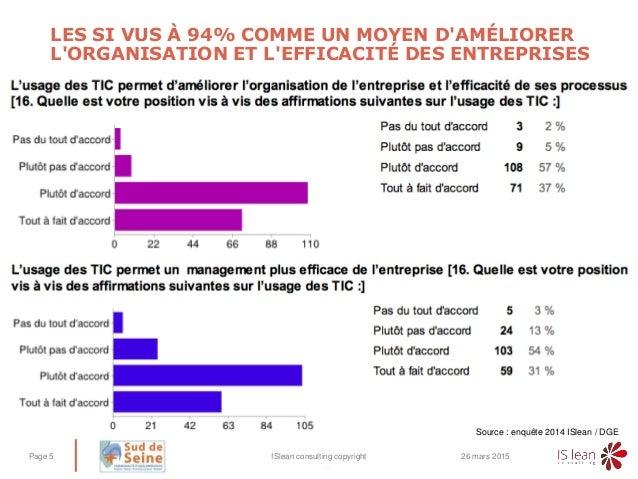 – LES SI VUS À 94% COMME UN MOYEN D'AMÉLIORER L'ORGANISATION ET L'EFFICACITÉ DES ENTREPRISES 26 mars 2015ISlean consulting...