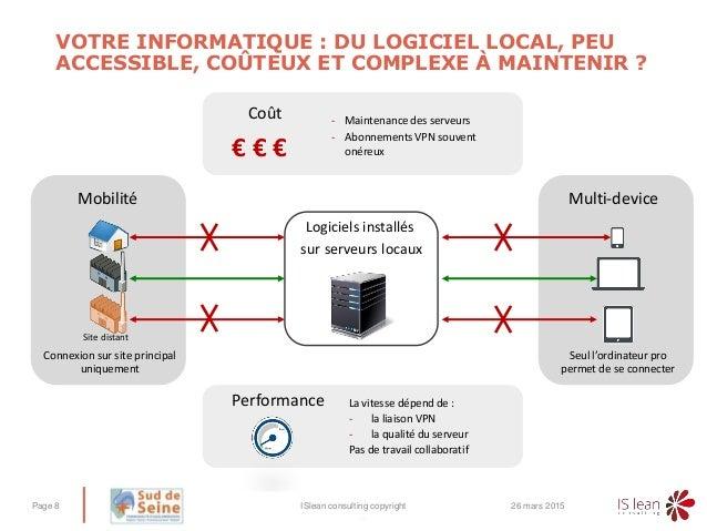 – VOTRE INFORMATIQUE : DU LOGICIEL LOCAL, PEU ACCESSIBLE, COÛTEUX ET COMPLEXE À MAINTENIR ? Multi-device Coût € € € Logici...
