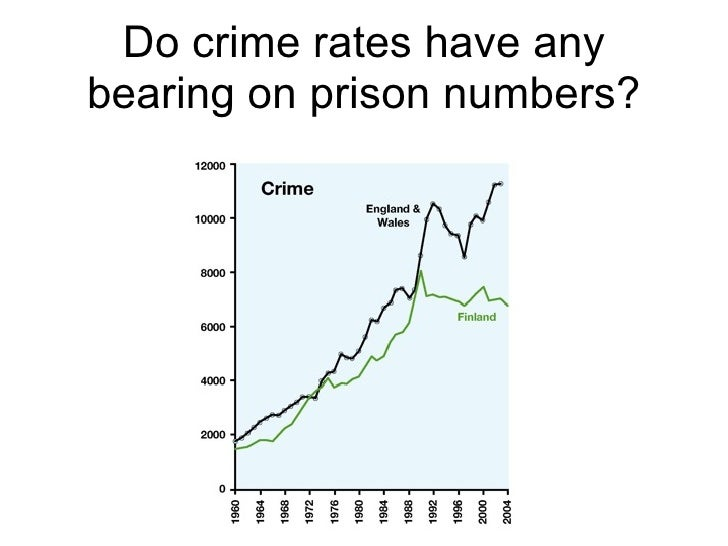 long prison sentences reduce crime essay 2018-06-15 louisiana's criminal justice reforms will safely reduce the prison population by 10 percent and  to our communities and unnecessarily long sentences make it even more  leaders to reduce crime.