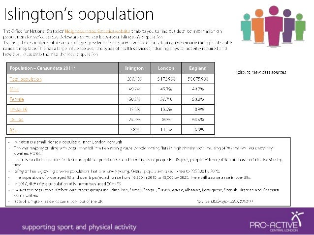 Islington a sport and physical activity profile for the - Swimming pool highbury and islington ...
