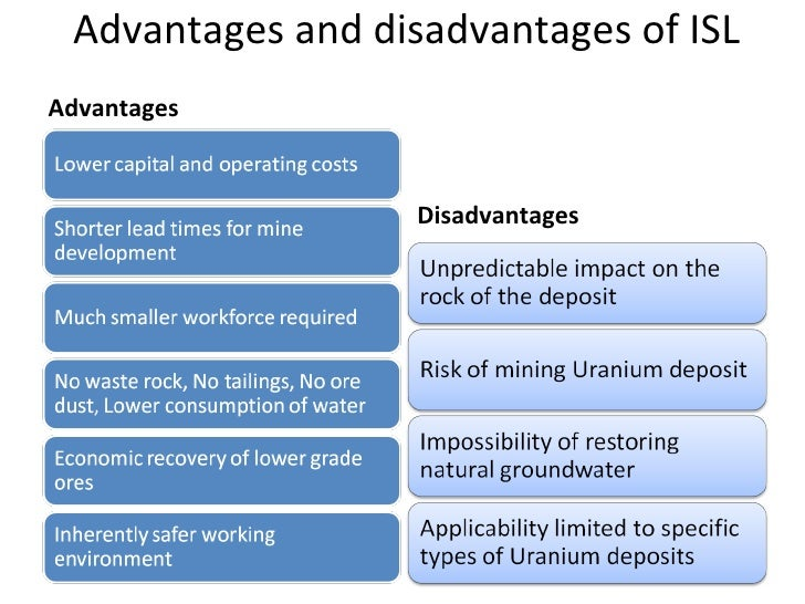 The advantages and disadvantages of fracking