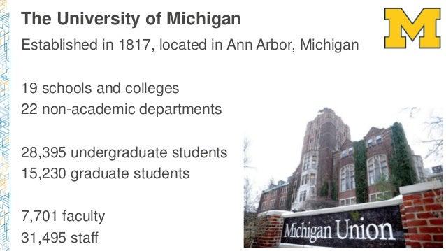 University of michigan strategy phd