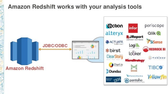 ISM303) Migrating Your Enterprise Data Warehouse To Amazon Redshift