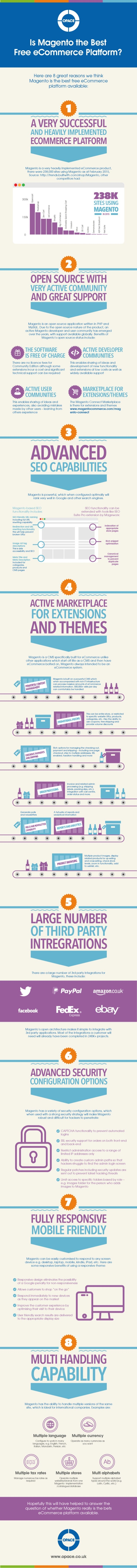 Is Magento the best eCommerce Platform Infographic by Opace