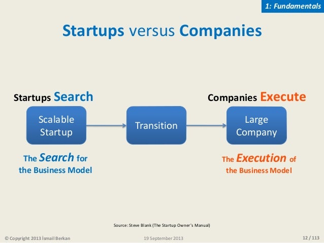 12 / 113© Copyright 2013 İsmail Berkan Scalable Startup Large Company Transition The Execution of the Business Model The S...