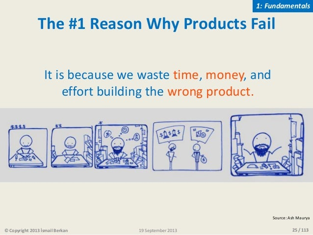 25 / 113 The #1 Reason Why Products Fail It is because we waste time, money, and effort building the wrong product. Source...