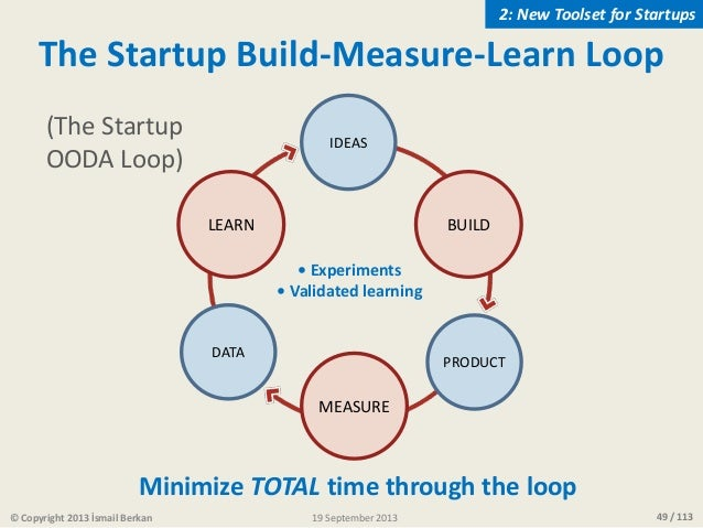 49 / 113 The Startup Build-Measure-Learn Loop LEARN BUILD MEASURE IDEAS PRODUCT Minimize TOTAL time through the loop DATA ...