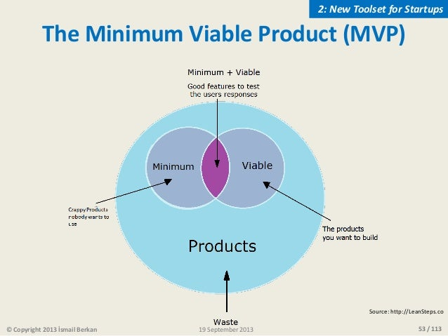 53 / 113© Copyright 2013 İsmail Berkan The Minimum Viable Product (MVP) Source: http://LeanSteps.co 2: New Toolset for Sta...