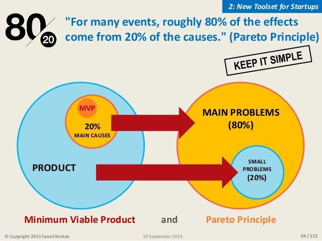54 / 11319 September 2013© Copyright 2013 İsmail Berkan PRODUCT Minimum Viable Product and Pareto Principle MAIN PROBLEMS ...