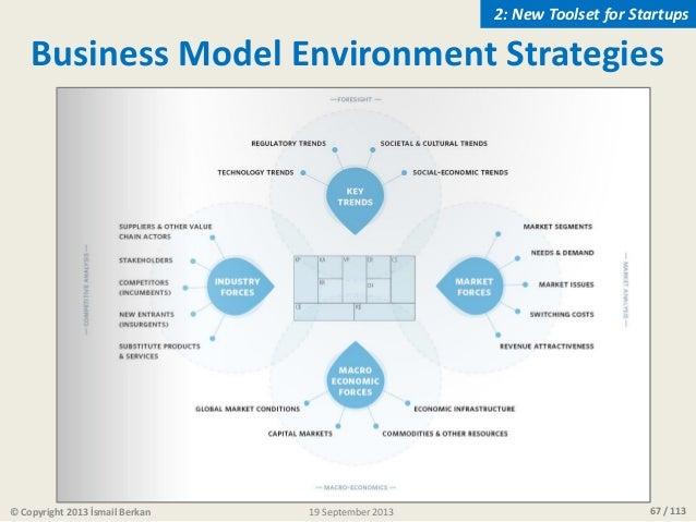 67 / 113© Copyright 2013 İsmail Berkan Business Model Environment Strategies 2: New Toolset for Startups 19 September 2013