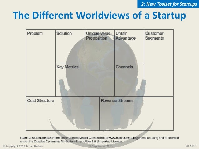 70 / 113 The Different Worldviews of a Startup © Copyright 2013 İsmail Berkan 2: New Toolset for Startups 19 September 2013