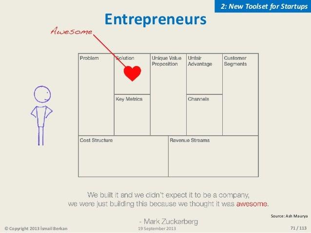 71 / 113 Entrepreneurs Source: Ash Maurya © Copyright 2013 İsmail Berkan 2: New Toolset for Startups 19 September 2013
