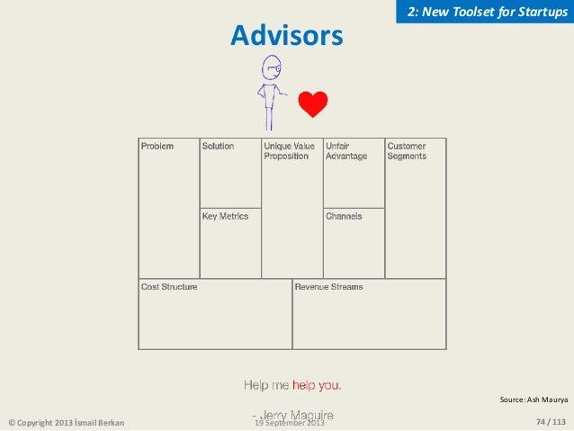 74 / 113 Advisors Source: Ash Maurya © Copyright 2013 İsmail Berkan 2: New Toolset for Startups 19 September 2013