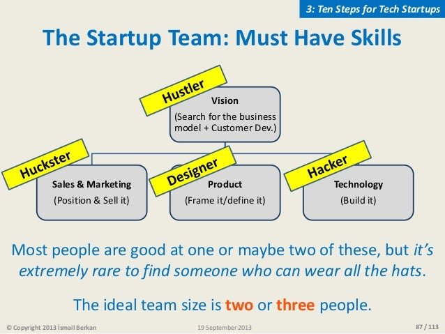 87 / 113 The Startup Team: Must Have Skills © Copyright 2013 İsmail Berkan 3: Ten Steps for Tech Startups Most people are ...