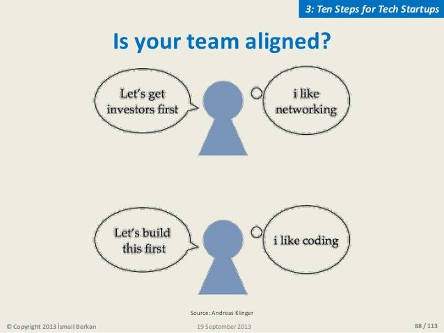 88 / 113 Is your team aligned? © Copyright 2013 İsmail Berkan 3: Ten Steps for Tech Startups 19 September 2013 Source: And...