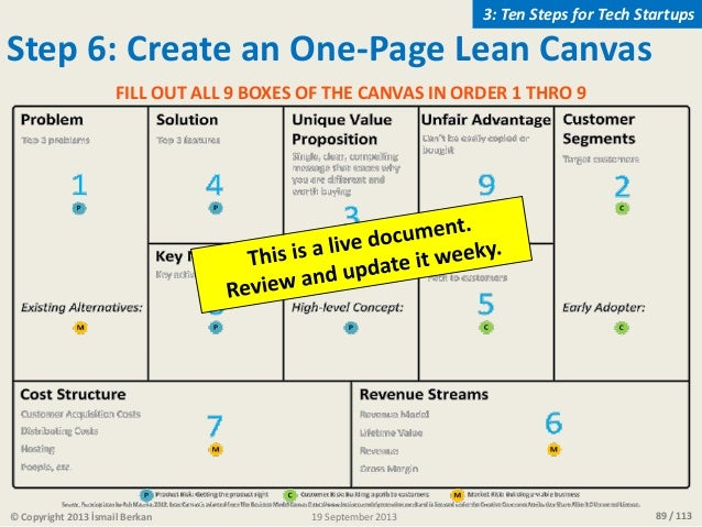 89 / 113 Step 6: Create an One-Page Lean Canvas FILL OUT ALL 9 BOXES OF THE CANVAS IN ORDER 1 THRO 9 © Copyright 2013 İsma...