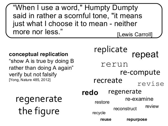 """""""When I use a word,"""" Humpty Dumpty said in rather a scornful tone, """"it means just what I choose it to mean - neither more ..."""