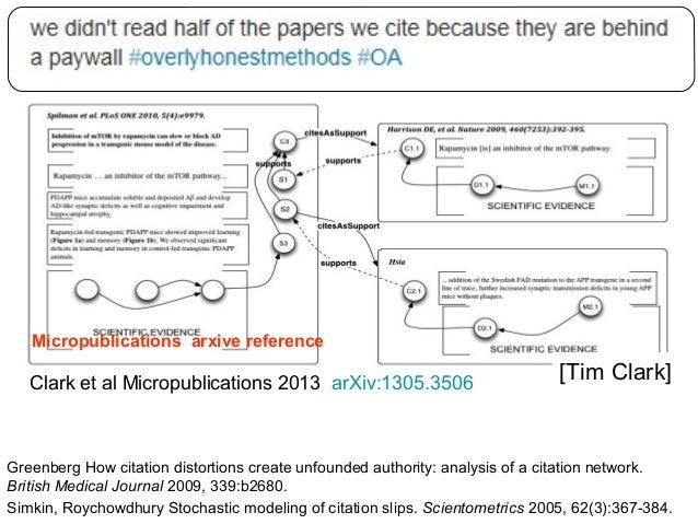 citation distortion  Micropublications arxive reference  Clark et al Micropublications 2013 arXiv:1305.3506  [Tim Clark]  ...