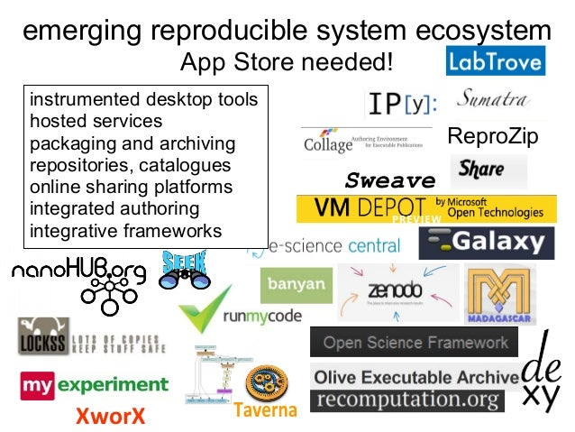 emerging reproducible system ecosystem App Store needed! instrumented desktop tools hosted services packaging and archivin...