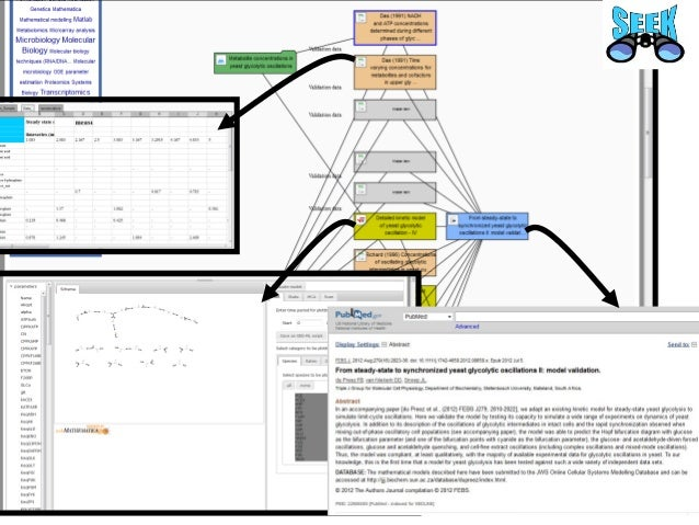 integrated database and journal http://www.gigasciencejournal.com  copy editing computational workflows from 10 scripts + ...