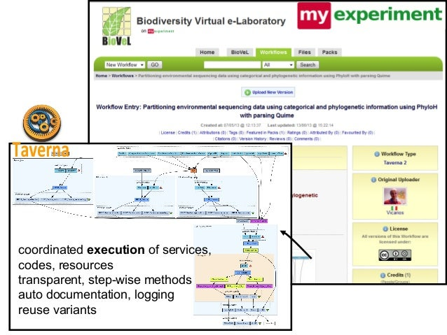 coordinated execution of services, codes, resources transparent, step-wise methods auto documentation, logging reuse varia...