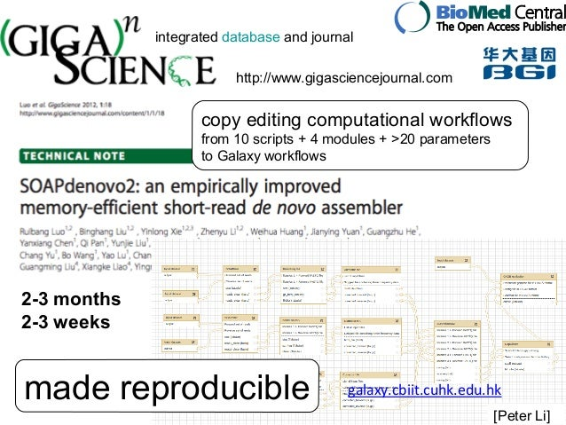 Here is What I Want – The Paper As Experiment  0. Full text of PLoS papers stored in a database  4. The composite view has...