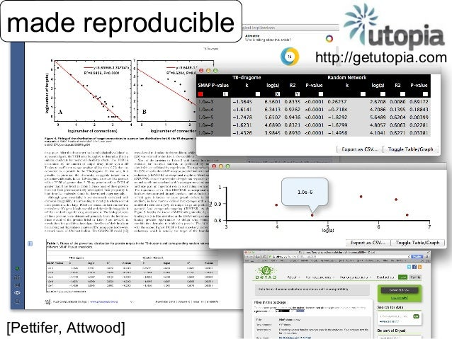 message #1: lower friction born reproducible  Process  =  Interest Friction  Number x people reach  the neylon equation Ca...