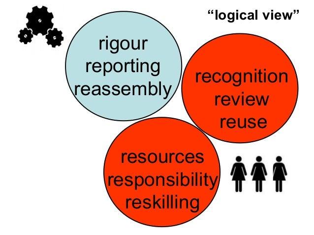 (Lusch, Vargo 2008) (Harris and Miller 2011)  (Nowak 2006) (Clutton-Brock 2009) Tenopir et al 2011) Borgman, 2012)  (Malon...