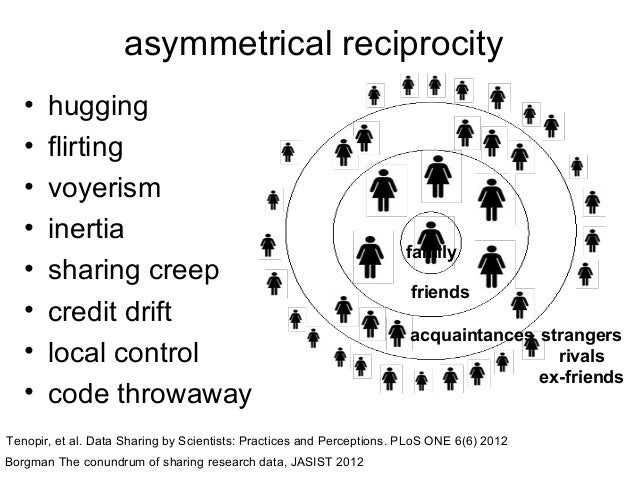 Victoria Stodden, AMP 2011 http://www.stodden.net/AMP2011/, Workshop: Reproducible Research: Tools and Strategies for Scie...