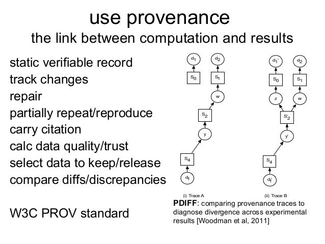 preservation & distribution portability / packaging VM  availability open  [Adapted Freire, 2013]  gather dependencies cap...