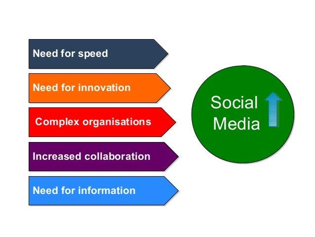 Social Media For Procurement Professionals